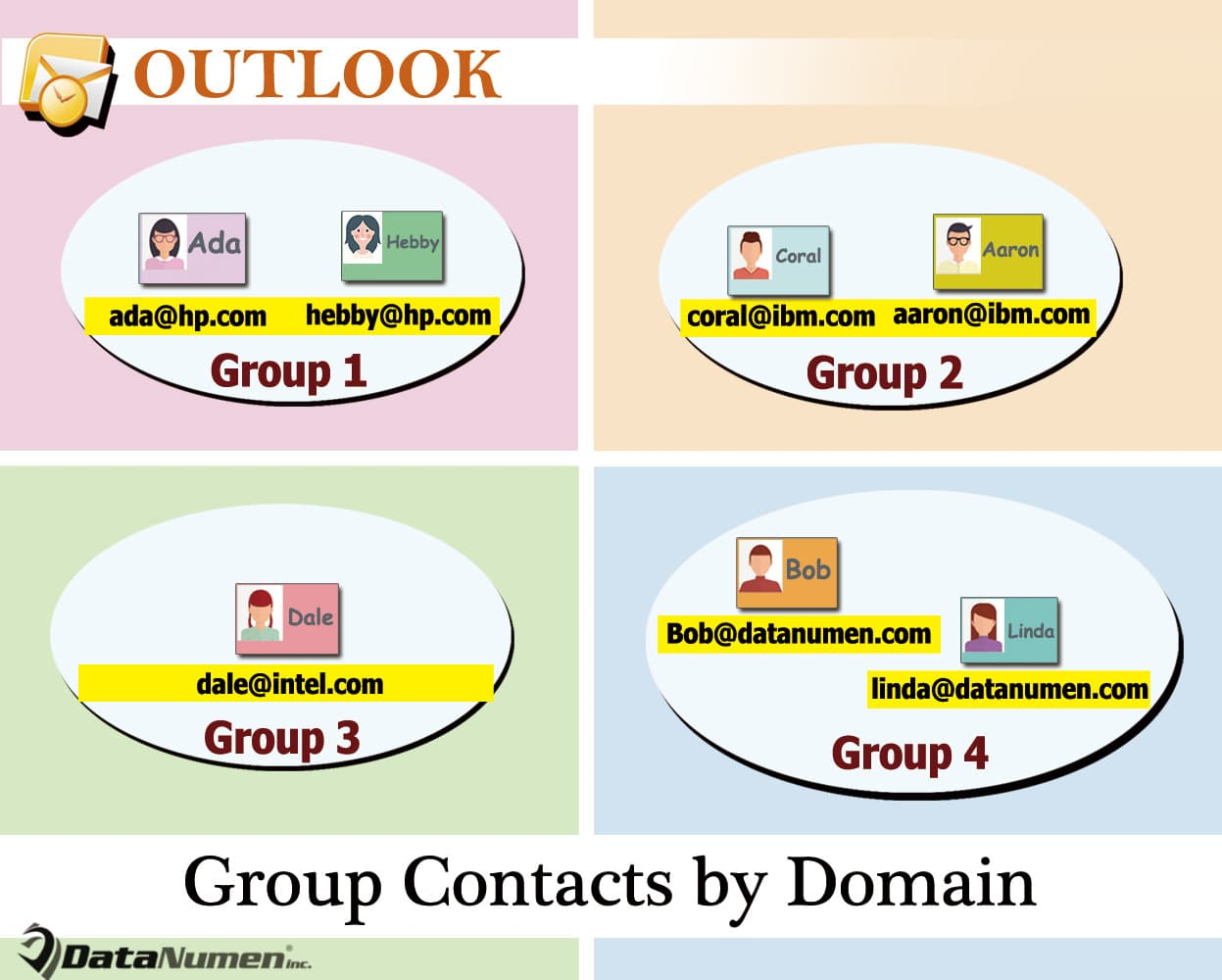 How to Quickly Group Outlook Contacts by Domain in List View - Data