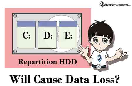 Will Repartitioning a Hard Drive Cause Data Loss?