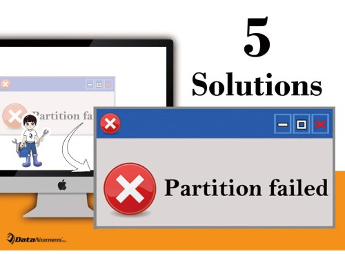 """5 Useful Solutions to """"Partition failed"""" Error on Mac System"""