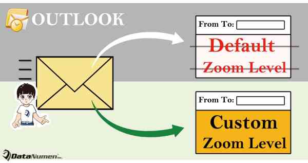 Always Open Your Email in a Custom Zoom Level with Outlook VBA
