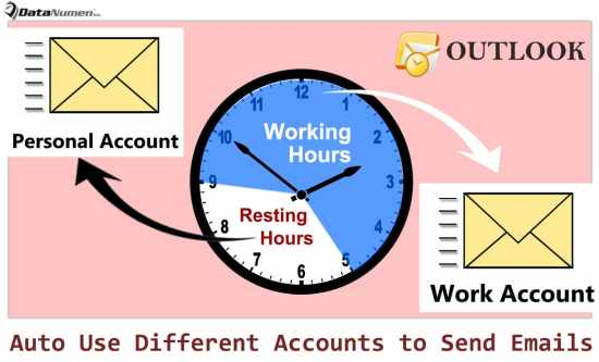 Auto Use Different Accounts to Send Emails Based on Your Working Hours in Outlook