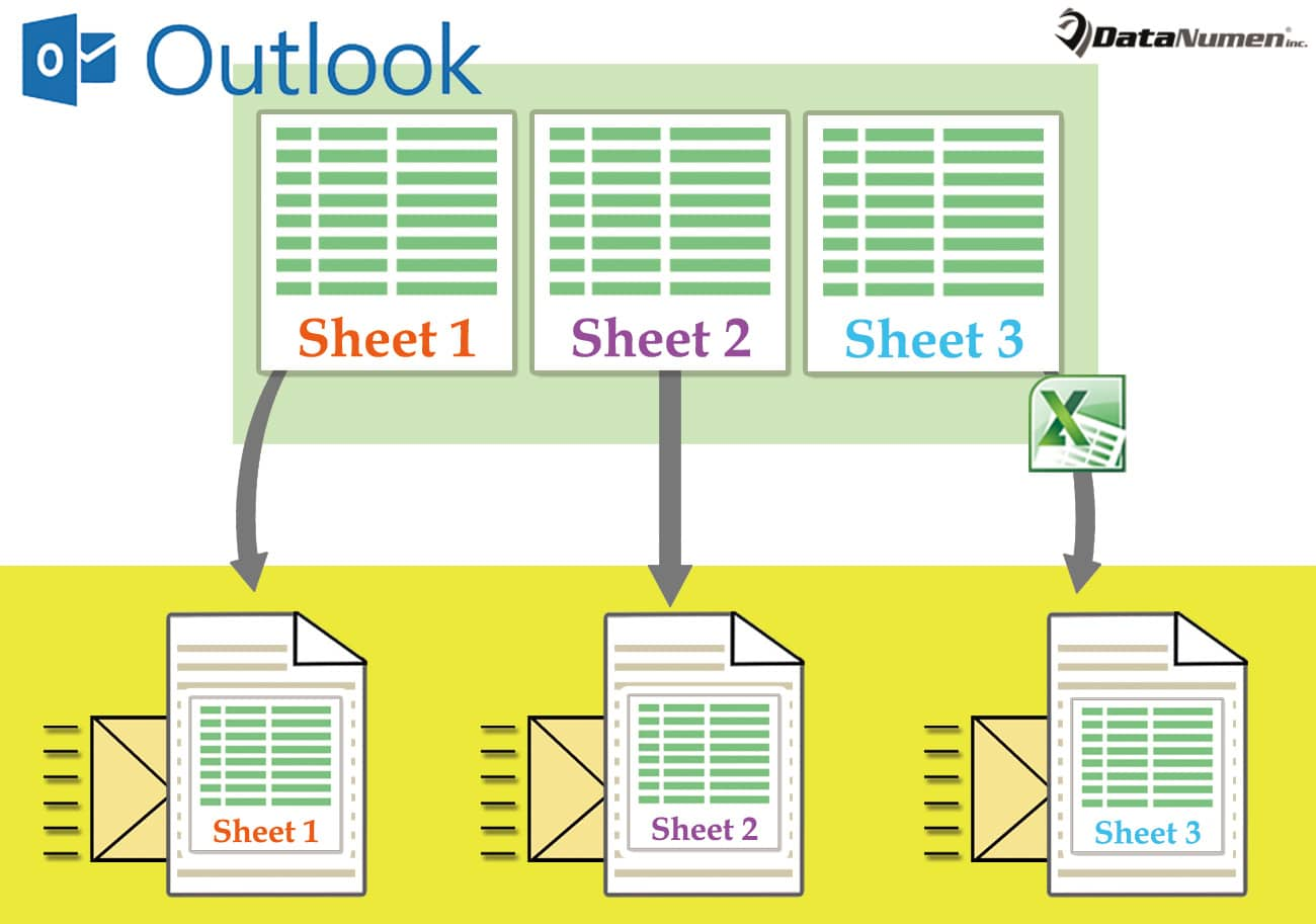 How To Batch Send All Worksheets In One Excel Workbook As Separate Outlook Emails