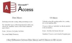 Data Macros And UI Macros In MS Access