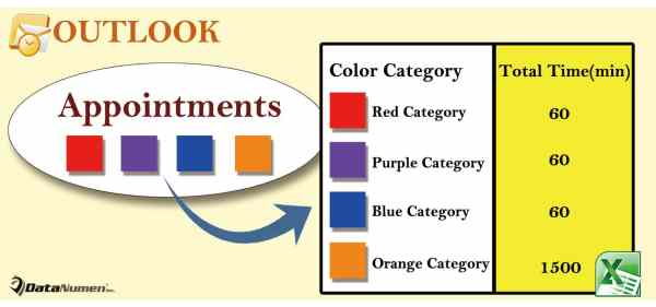 Quickly Export Total Time Spent on the Outlook Appointments in Each Color Category