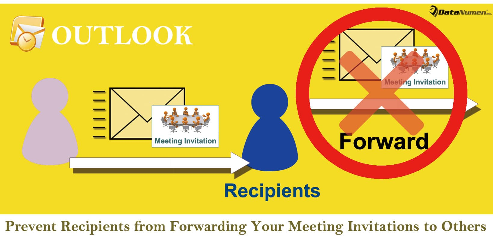 2 Ways to Prevent Recipients from Forwarding Your Meeting