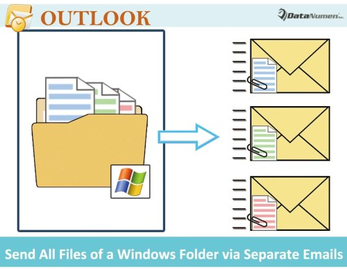 Batch Send All Files in a Windows Folder via Separate Outlook Emails