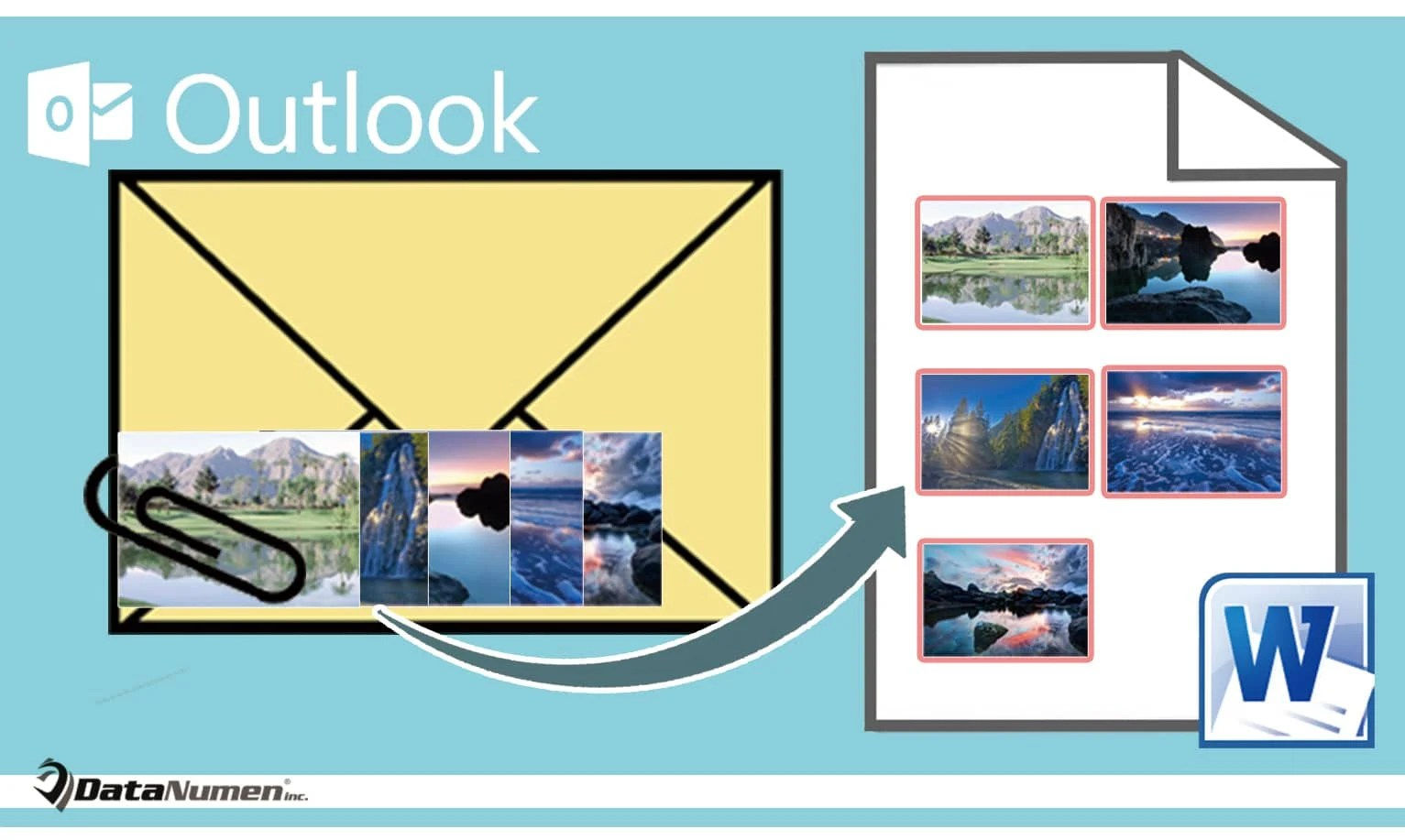 Quickly Export All Image Attachments of an Outlook Email to a Word Document