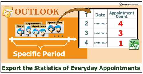 Quickly Export the Statistics of Appointments in a Specific Period via Outlook VBA