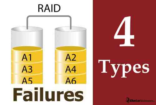 4 Most Common Types of RAID System Failures