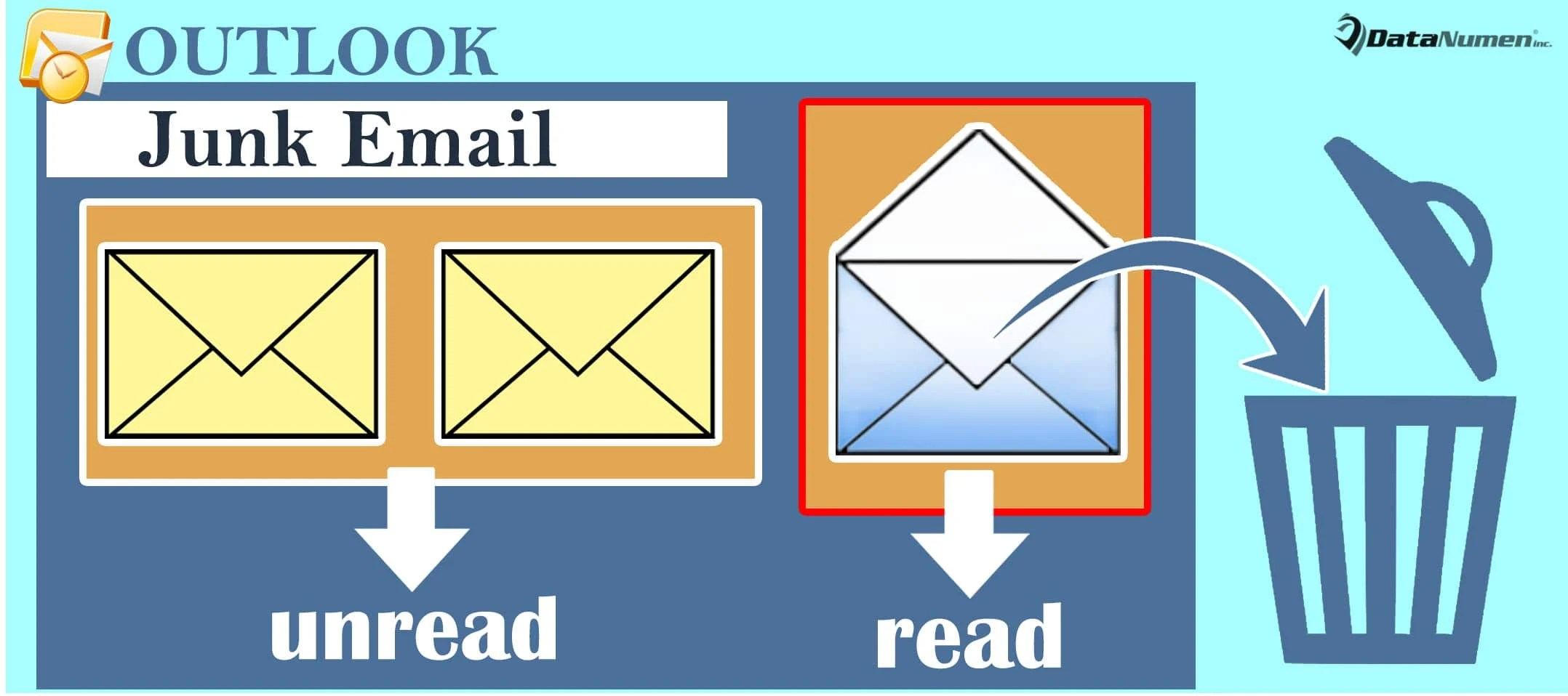 Auto Delete a Junk Email after Marking It as Read in Your Outlook