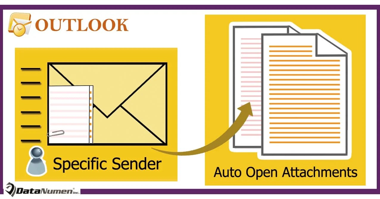 Auto Open Attachments of Incoming Outlook Emails from a Specific Sender