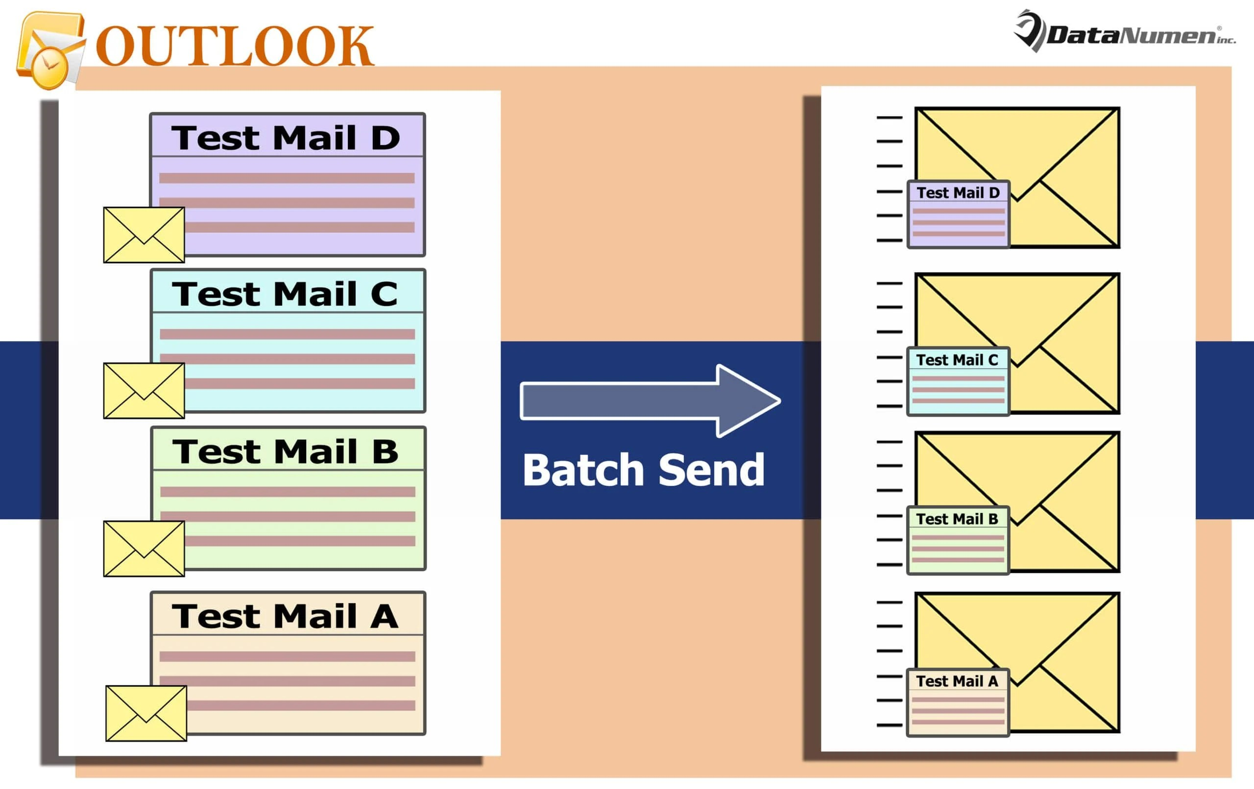 Batch Send All Open and Composed Emails in Your Outlook