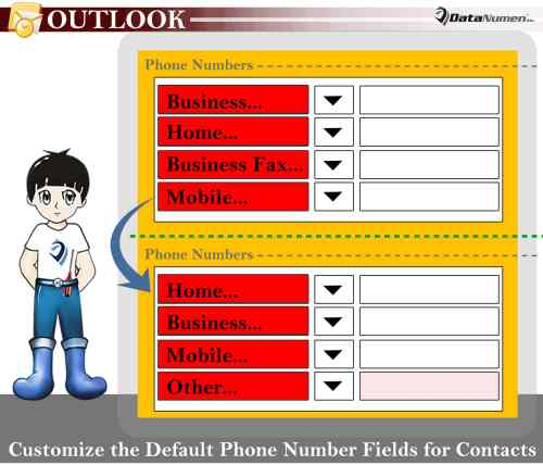 Quickly Customize the Default Phone Number Fields for Outlook Contacts