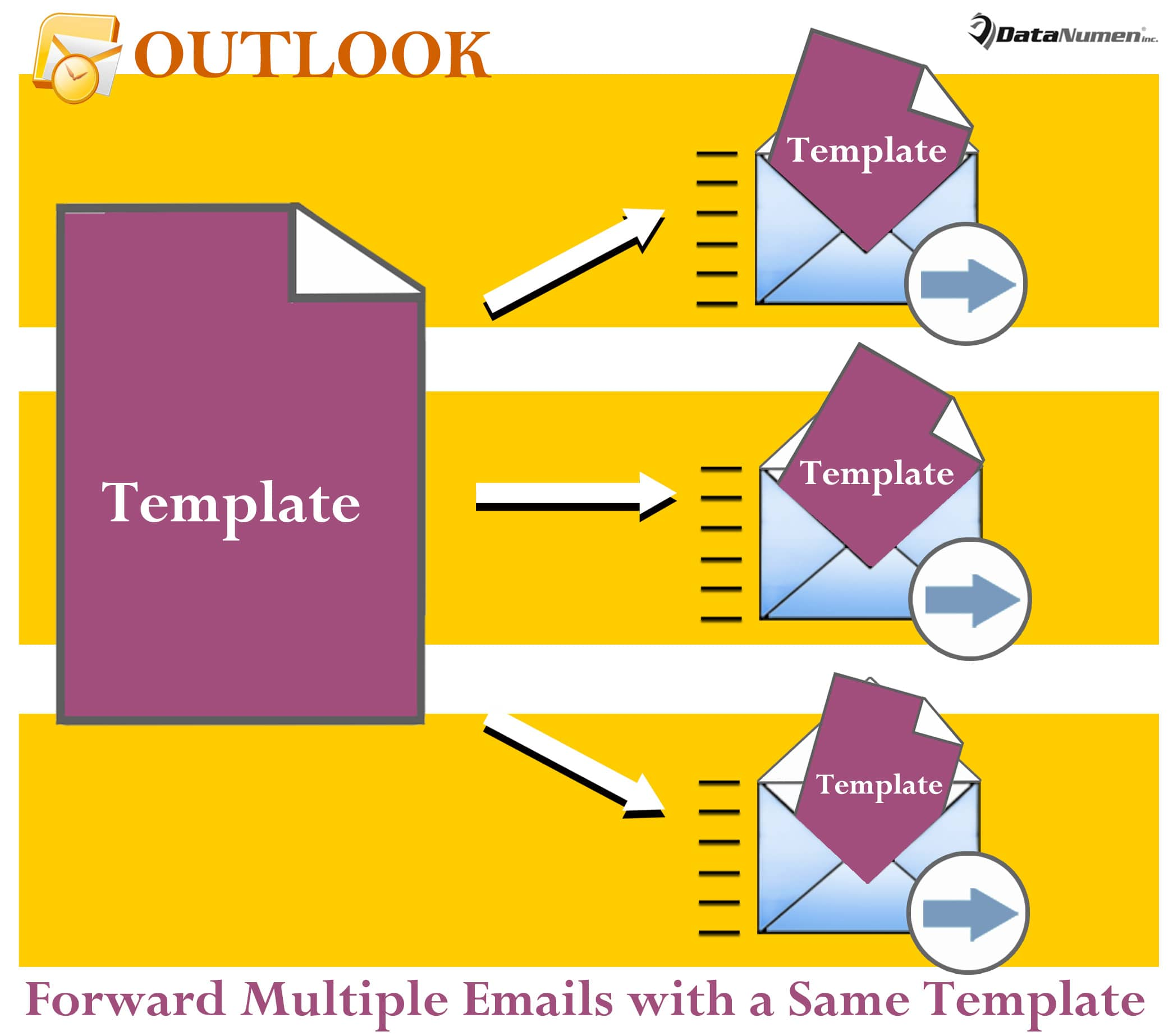 Forward Multiple Outlook Emails with a Same Template