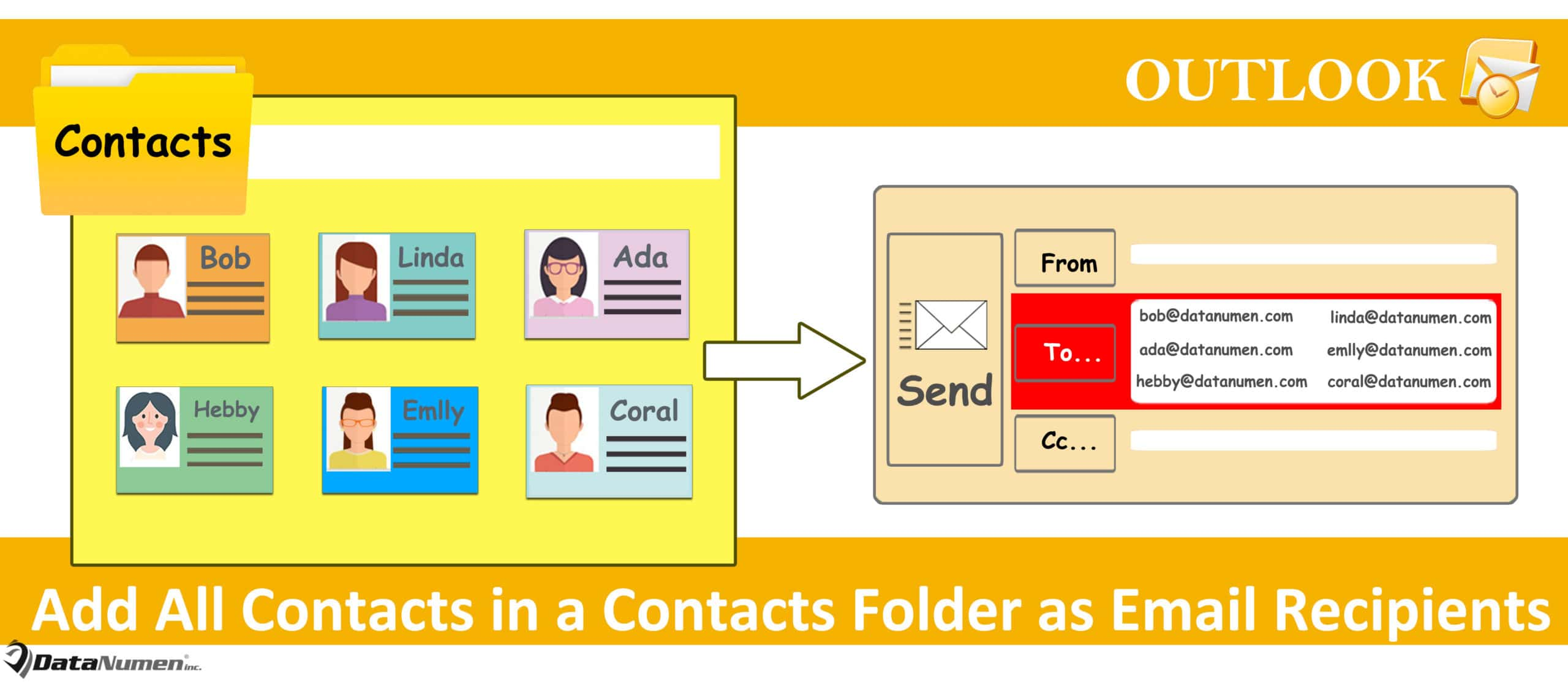 Add All Contacts in a Contacts Folder as an Email's Recipients when Composing It in Outlook
