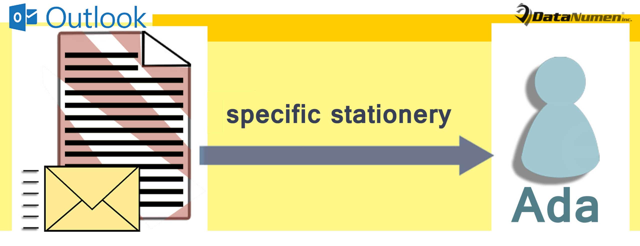 Auto Apply a Specific Stationery when Sending Emails to a Specific Person in Outlook
