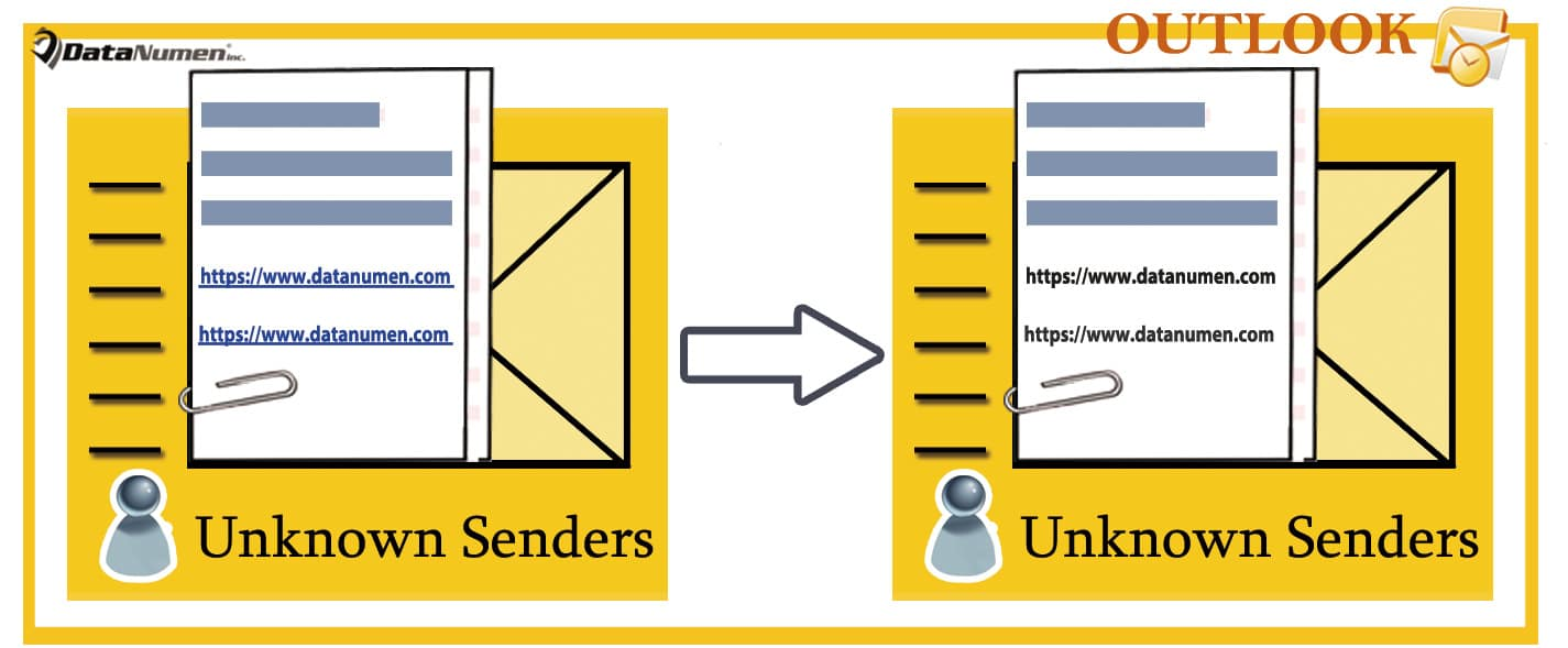 Auto Disable the Hyperlinks in Incoming Outlook Emails from Unknown Senders
