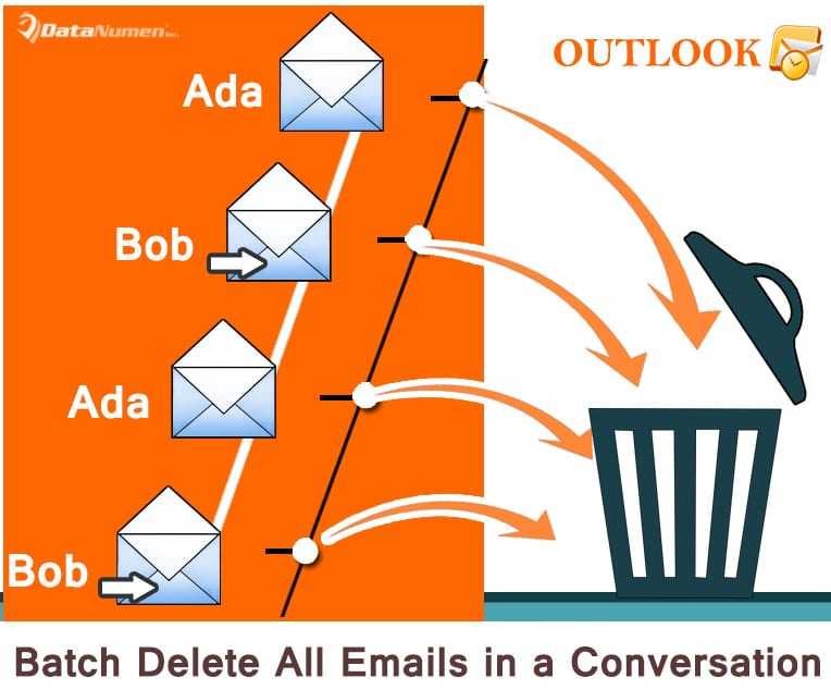 Batch Delete All Outlook Emails in a Conversation