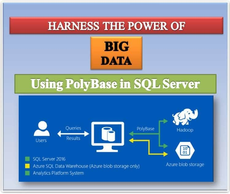Harness The Power Of Big Data Using Polybase In SQL Server