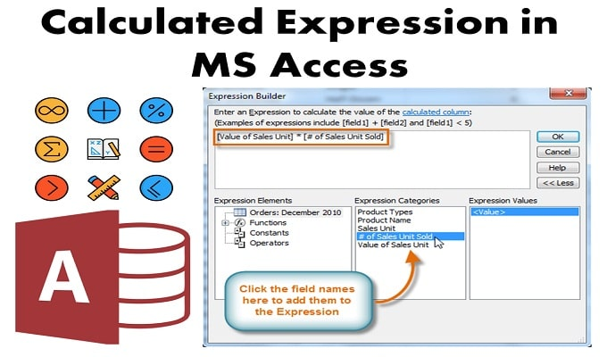 Understanding Calculated Expression In MS Access