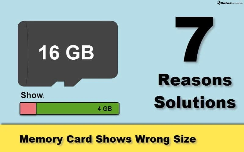 7 Top Reasons & Solutions when Memory Card Shows Wrong Size