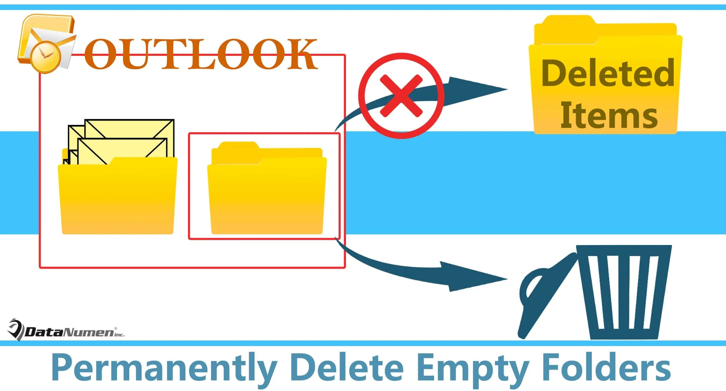 Permanently Delete Empty Folders in Your Outlook