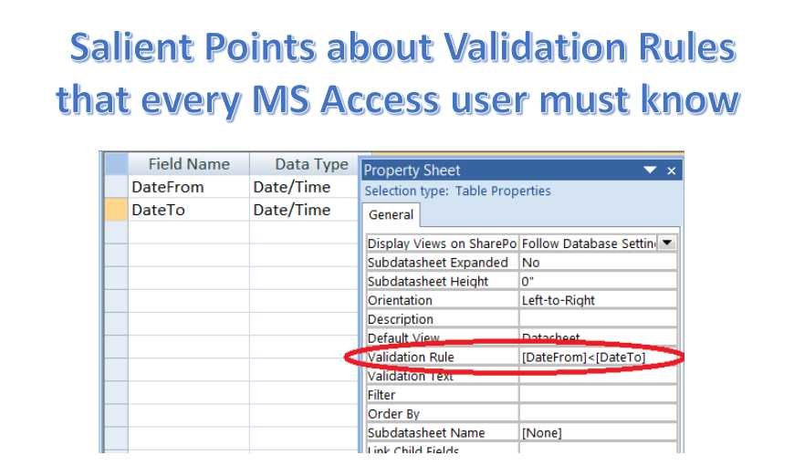 Salient Points About Validation Rules That Every MS Access User Must Know