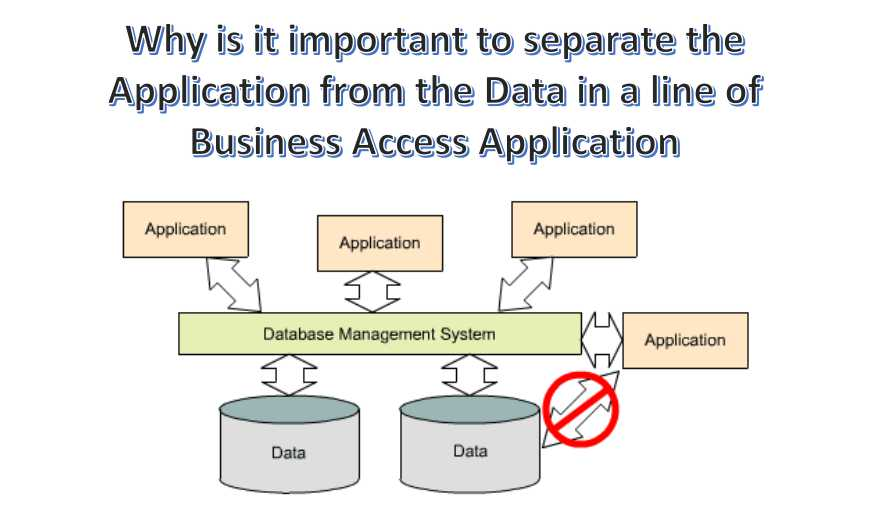 Why Is It Important To Separate The Application From The Data In A Line Of Business Access Application