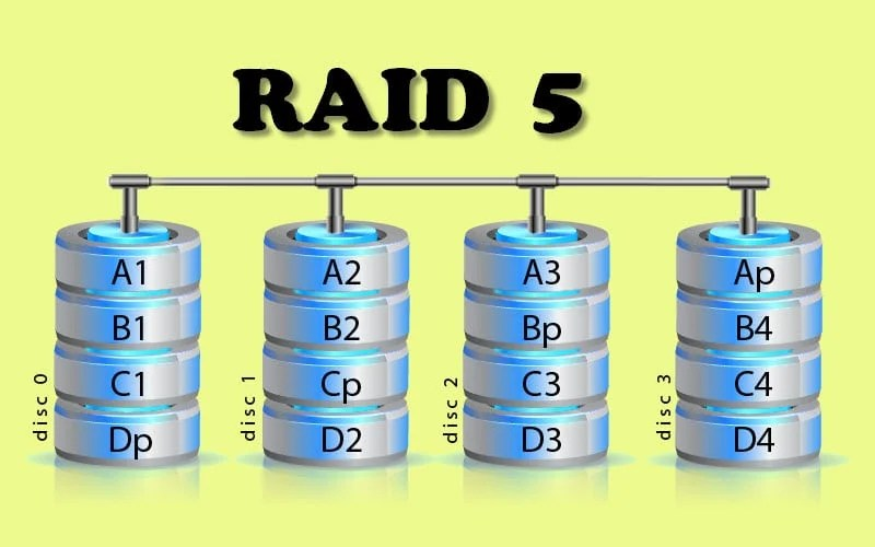 5 Vital Things You Must Consider before RAID 5 Recovery