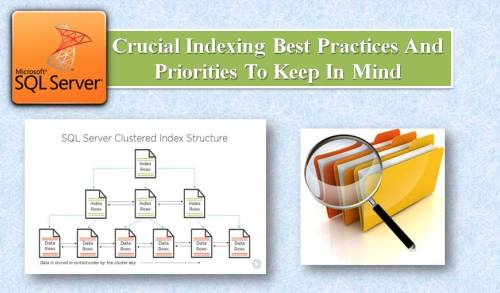 Indexing Best Practices and Priorities in SQL Server