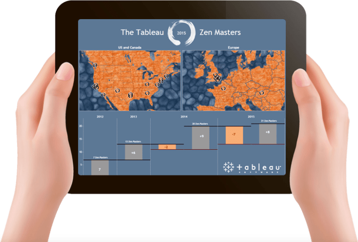 Data   Science Data Visualization   Tableau Training