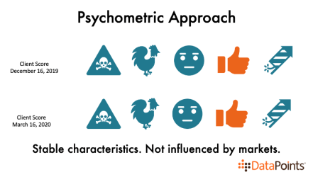 Psychometric approach to measuring risk tolerance from DataPoints