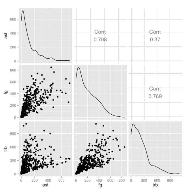 r vs python scatterplot