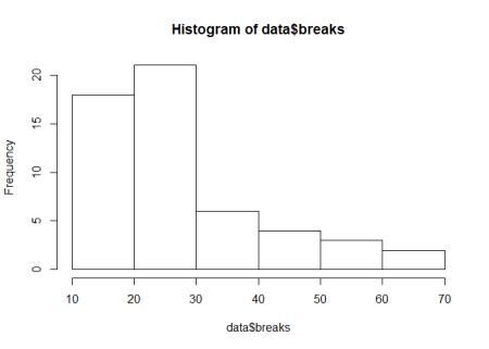 histogram-poisson-regression