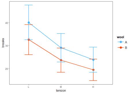 poisson-regression-unnamed-chunk-18-1