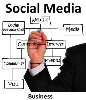 Social Media Will Change Your Business