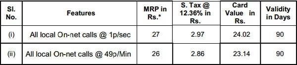 BSNL Local On-net call STVs