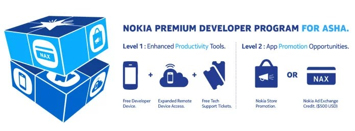 Nokia opens Premium Developer Program for Asha full touch Developers