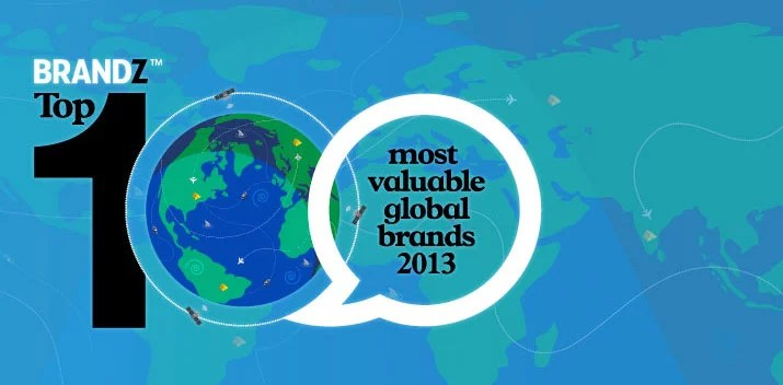 Vodafone, MTS and Airtel amongst BrandZ Top 100 Most Valuable Global Brands 2013