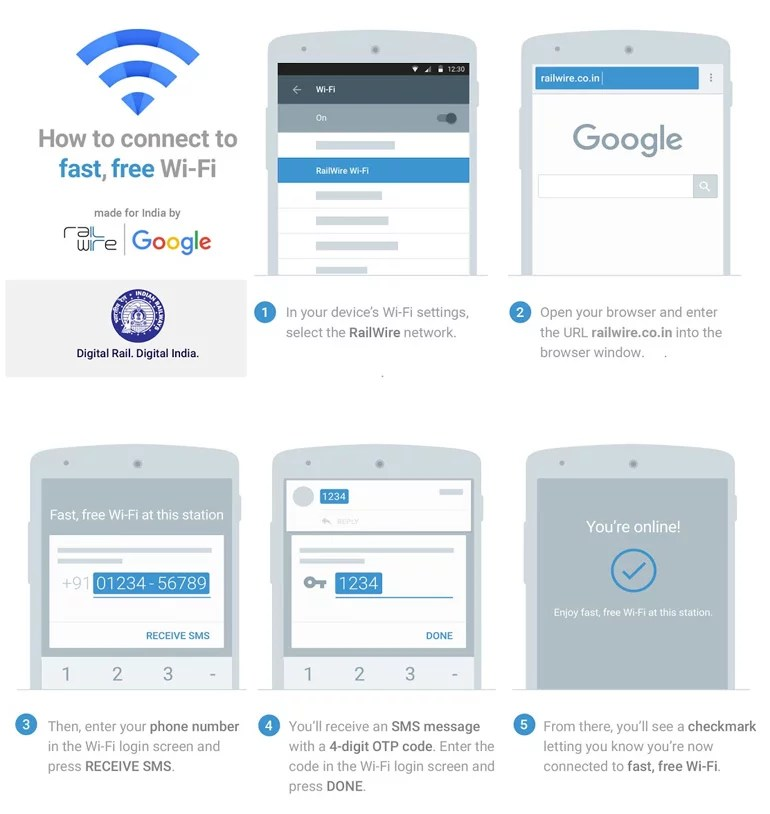 How to connect to Google WiFi on Railway Stations?