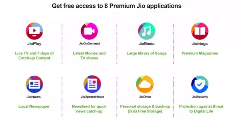 Reliance Jio Preview offer app benefits