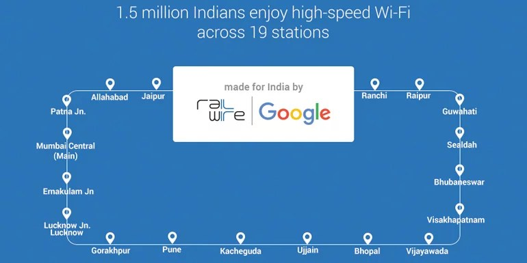 Google free WiFi on Railway Stations - a BIG hit, used by 15 Lakh Passengers