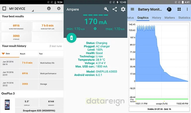 OnePlus 3 Review - Battery life test