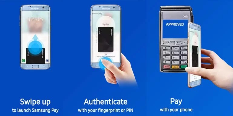Samsung Pay India making payment