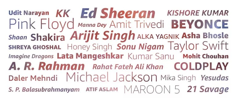 Amazon Prime Music India artists
