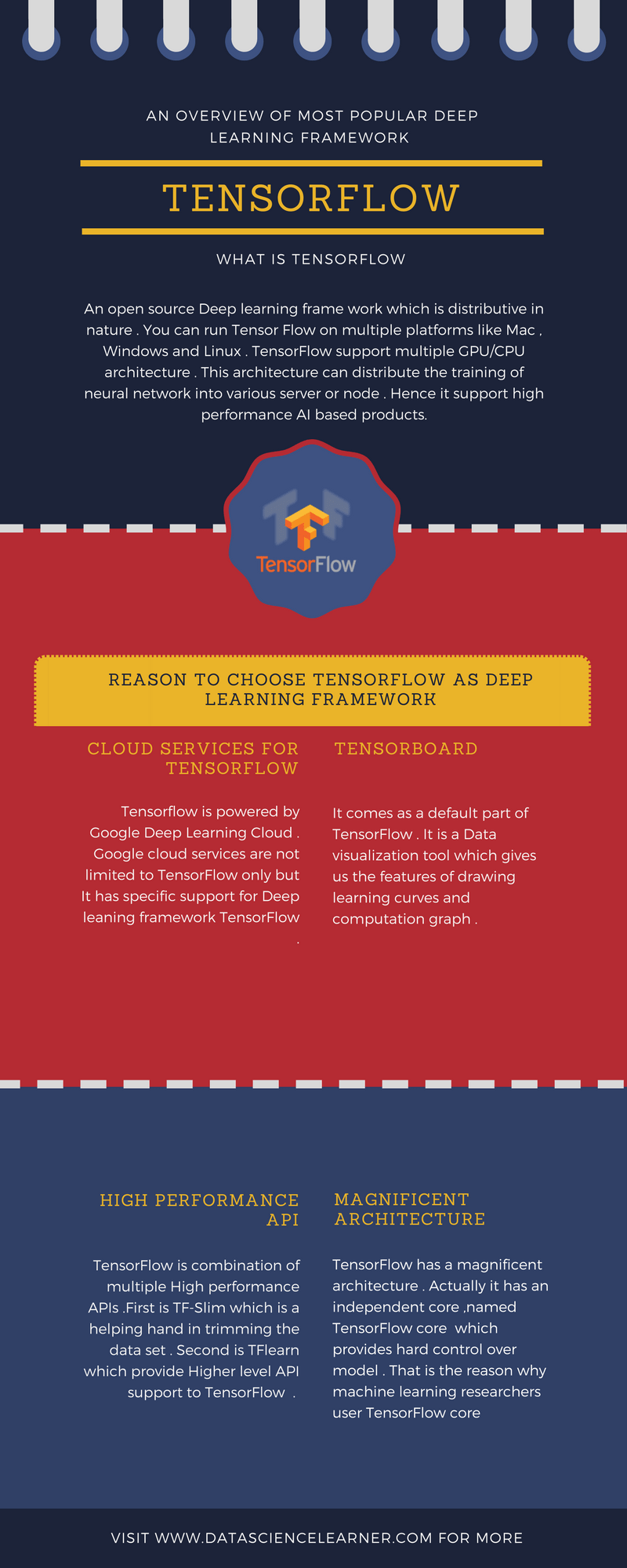 Overview of TensorFlow