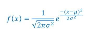 Normal Distribution Formula