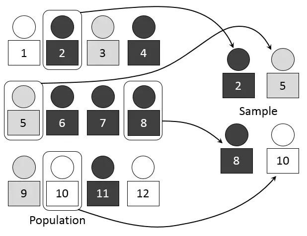 Sampling Figure