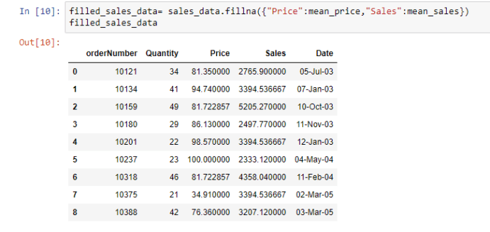 fill the missing values with the mean