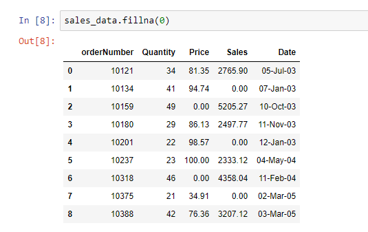 pandas fill the missing values with 0